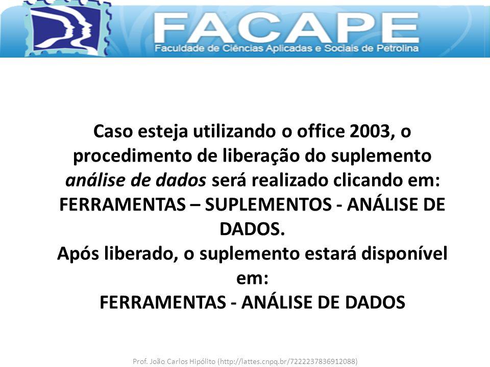 Prof. João Carlos Hipólito (http://lattes.cnpq.br/7222237836912088)