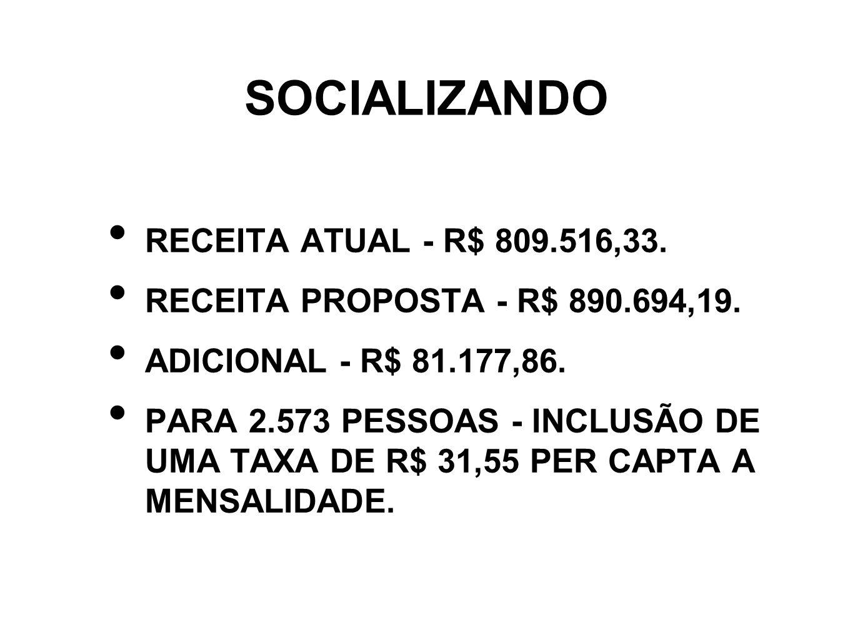 SOCIALIZANDO RECEITA ATUAL - R$ 809.516,33.