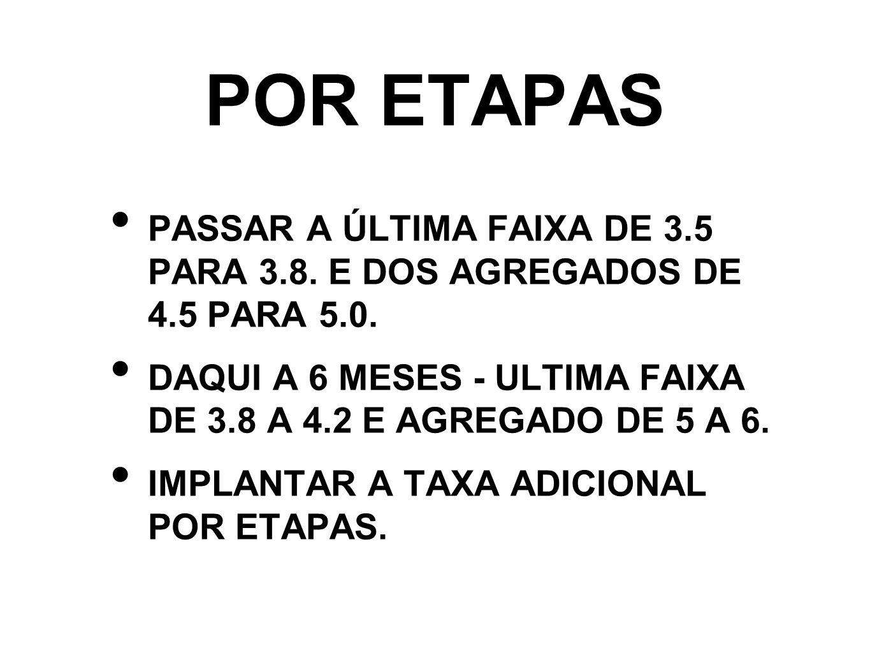 POR ETAPASPASSAR A ÚLTIMA FAIXA DE 3.5 PARA 3.8. E DOS AGREGADOS DE 4.5 PARA 5.0.