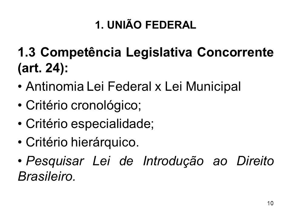 1.3 Competência Legislativa Concorrente (art. 24):