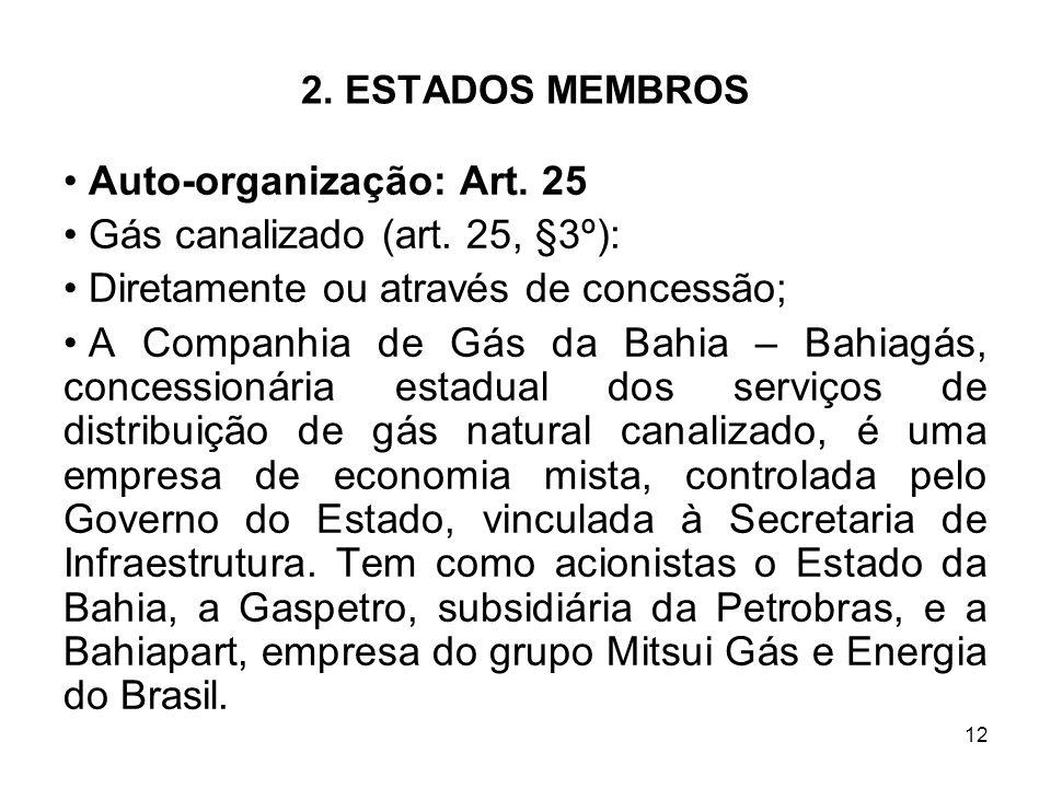 Auto-organização: Art. 25 Gás canalizado (art. 25, §3º):