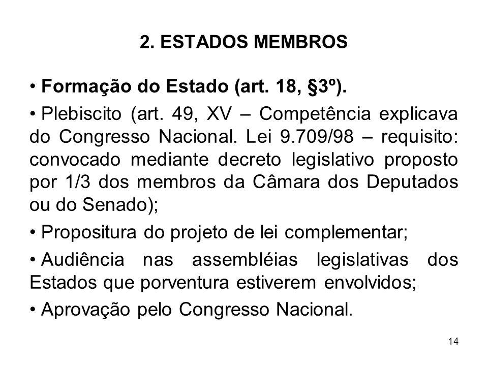 Formação do Estado (art. 18, §3º).