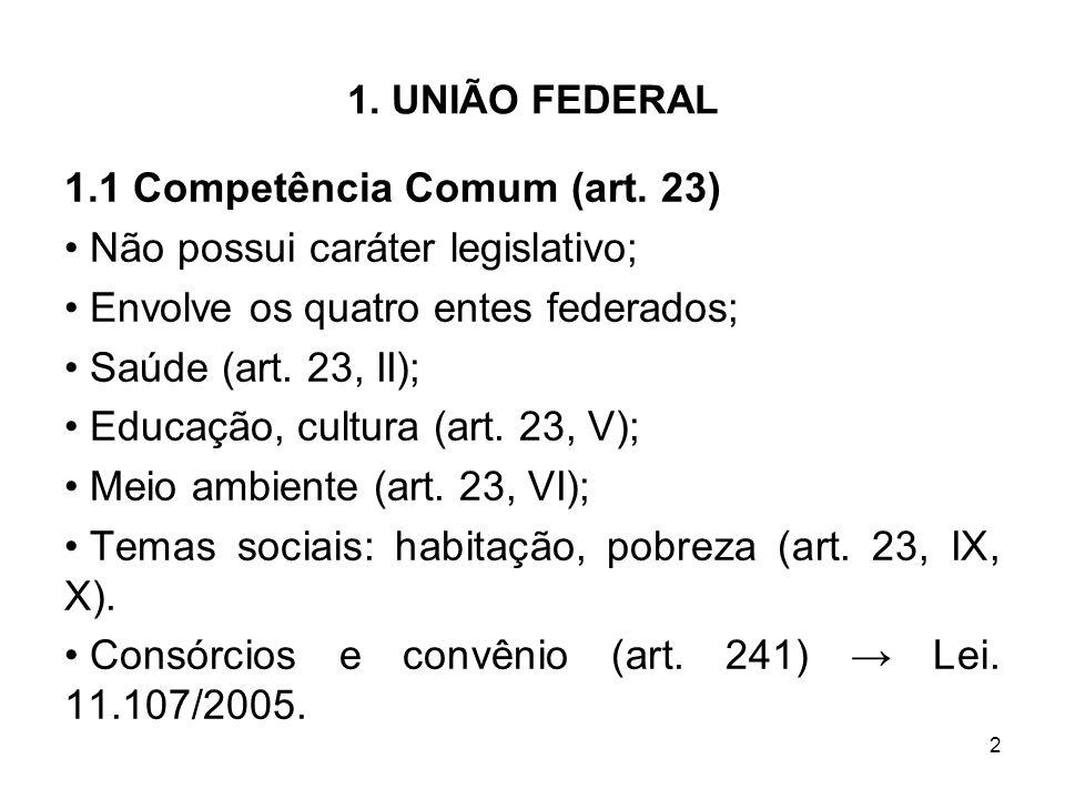 1.1 Competência Comum (art. 23) Não possui caráter legislativo;