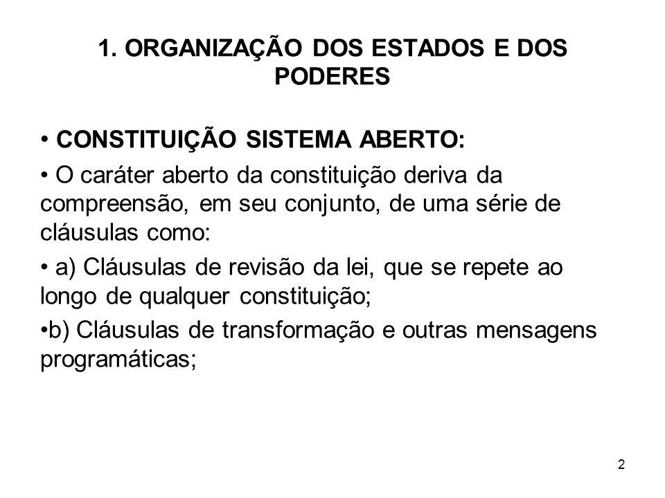 1. ORGANIZAÇÃO DOS ESTADOS E DOS PODERES