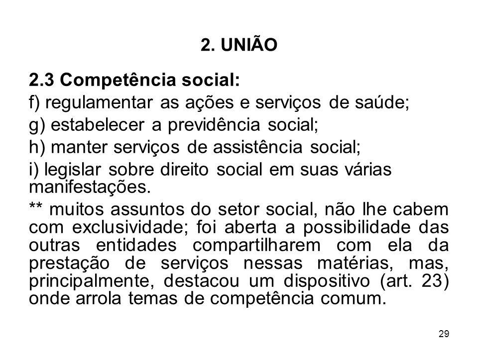 f) regulamentar as ações e serviços de saúde;