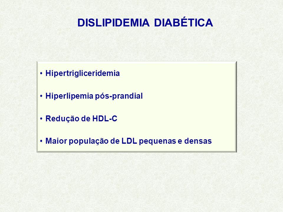 DISLIPIDEMIA DIABÉTICA