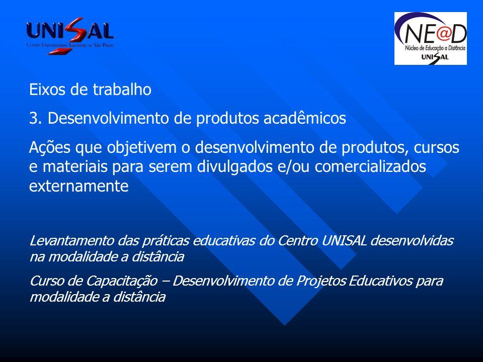 3. Desenvolvimento de produtos acadêmicos