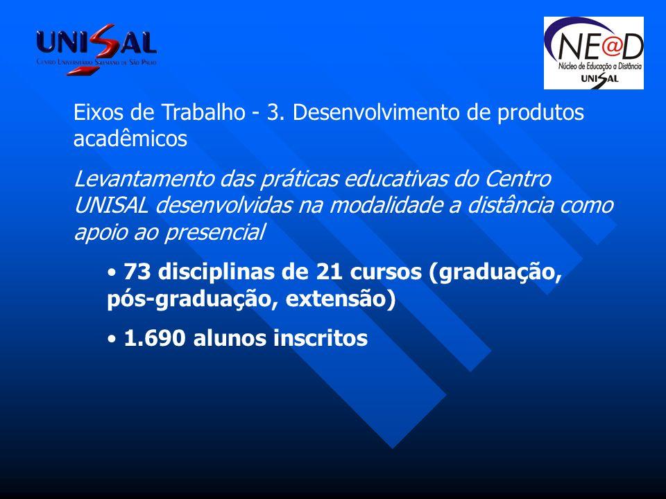 Eixos de Trabalho - 3. Desenvolvimento de produtos acadêmicos
