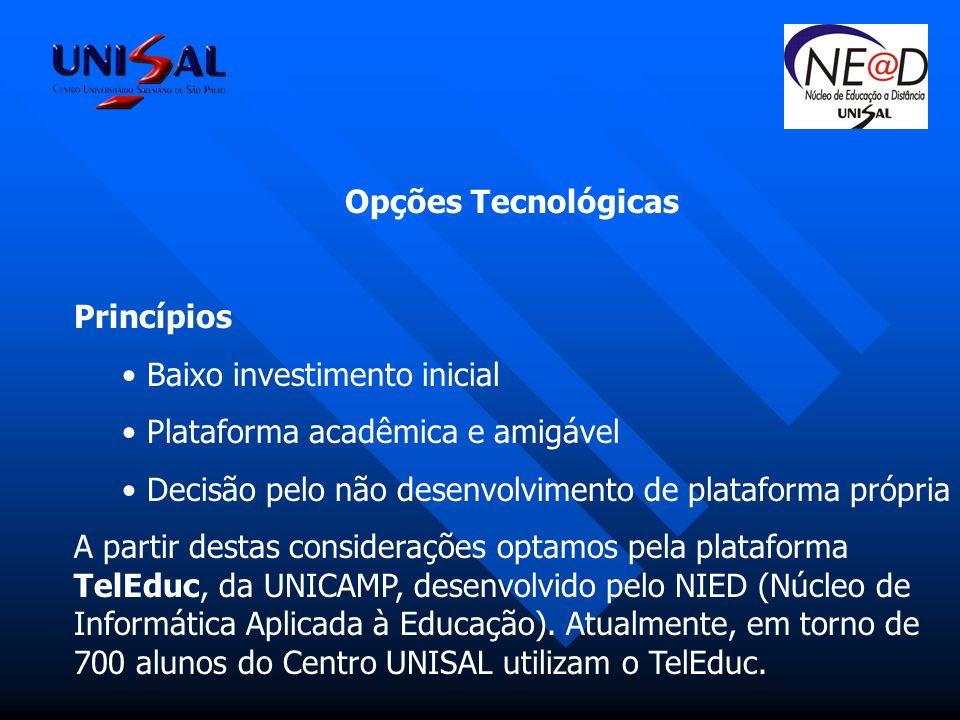 Opções Tecnológicas Princípios. Baixo investimento inicial. Plataforma acadêmica e amigável.