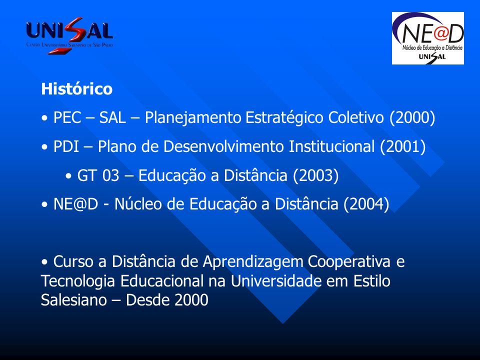 Histórico PEC – SAL – Planejamento Estratégico Coletivo (2000) PDI – Plano de Desenvolvimento Institucional (2001)