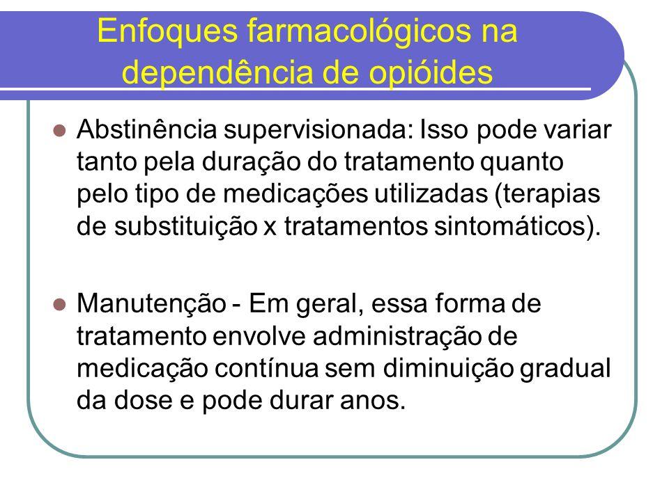 Enfoques farmacológicos na dependência de opióides