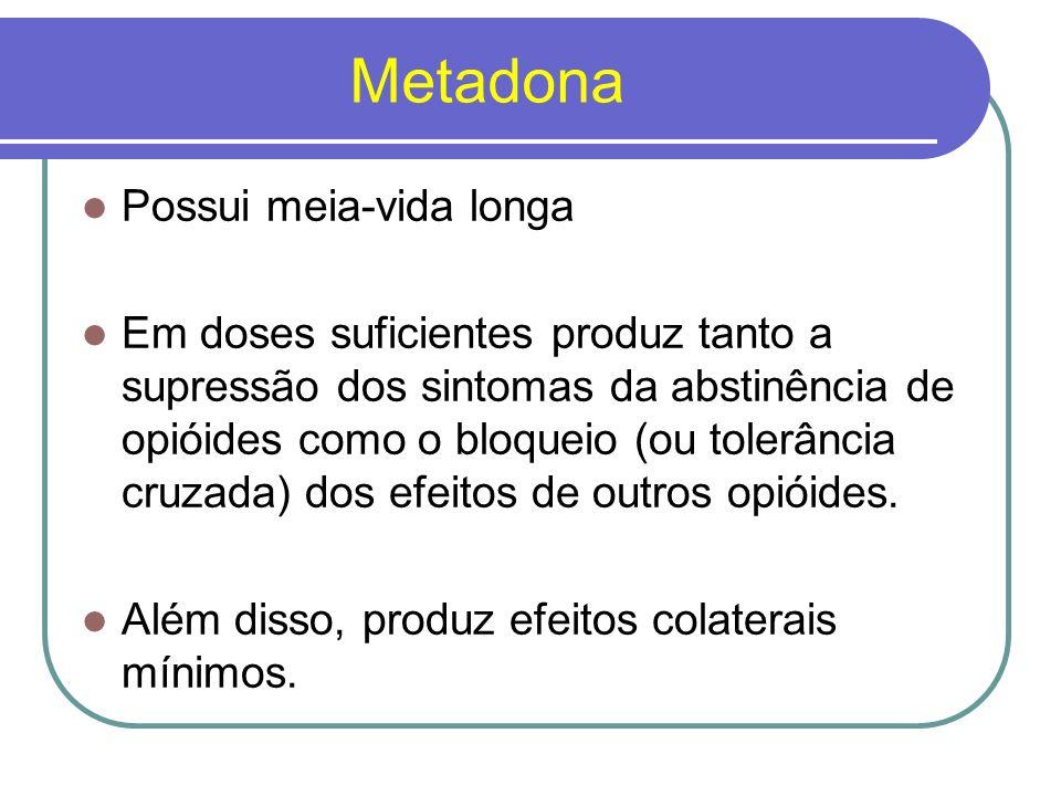 Metadona Possui meia-vida longa