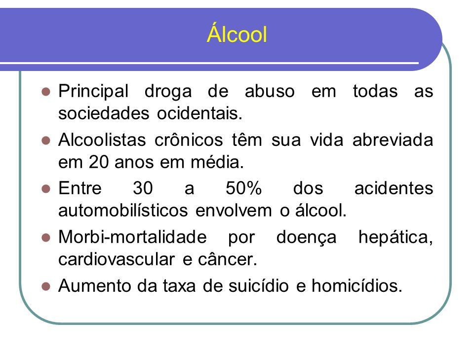 Álcool Principal droga de abuso em todas as sociedades ocidentais.