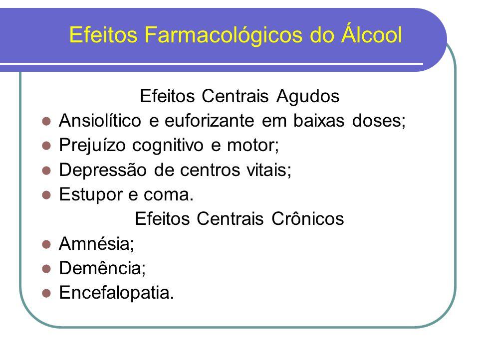 Efeitos Farmacológicos do Álcool