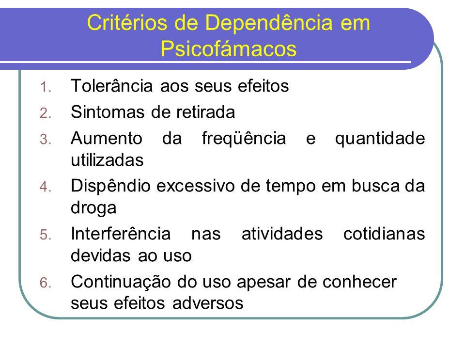 Critérios de Dependência em Psicofámacos