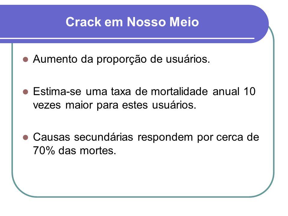 Crack em Nosso Meio Aumento da proporção de usuários.