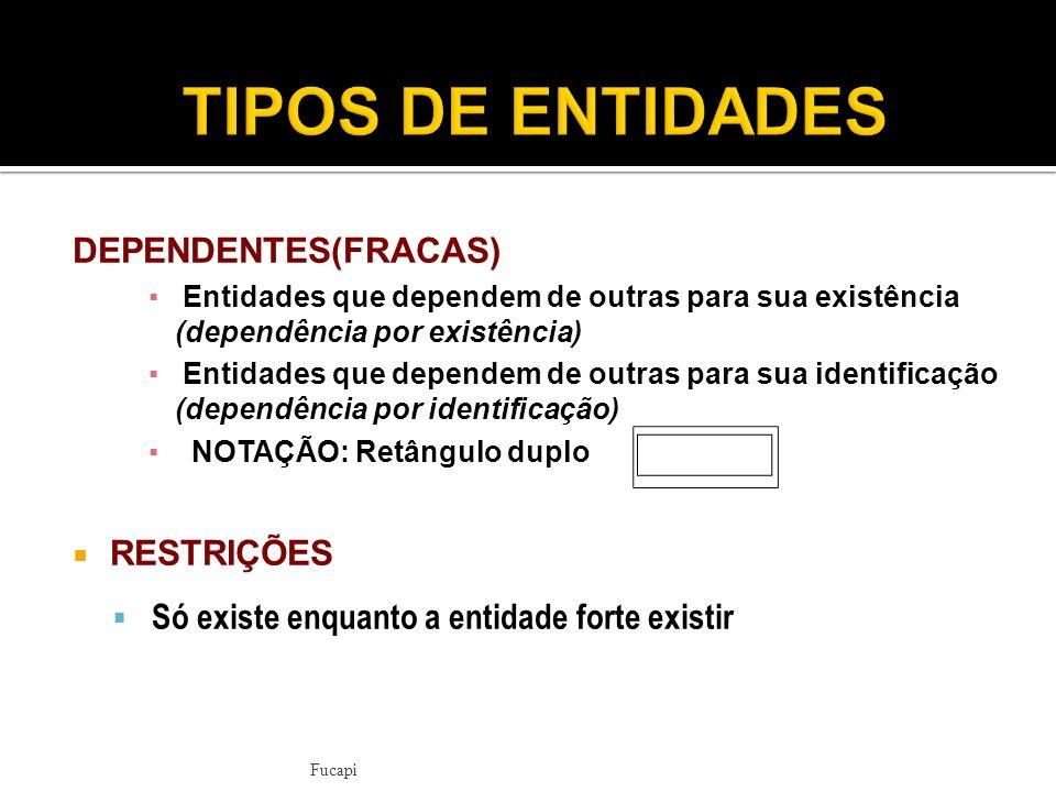 TIPOS DE ENTIDADES DEPENDENTES(FRACAS) RESTRIÇÕES
