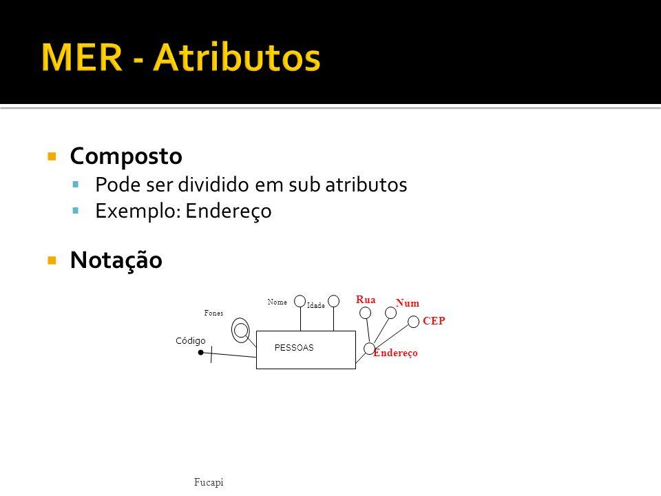 MER - Atributos Composto Notação Pode ser dividido em sub atributos