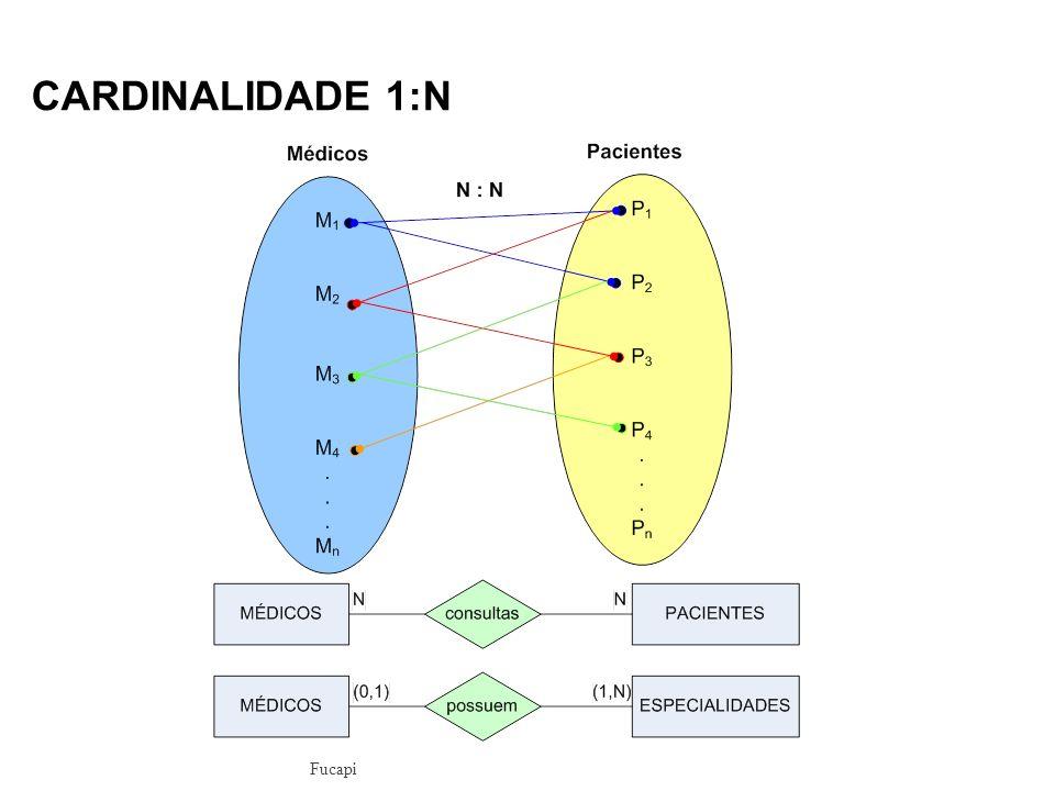 CARDINALIDADE 1:N Fucapi