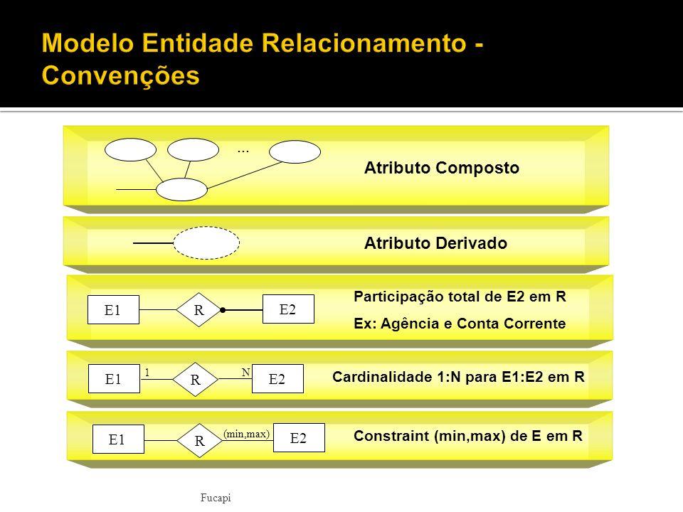 Modelo Entidade Relacionamento - Convenções