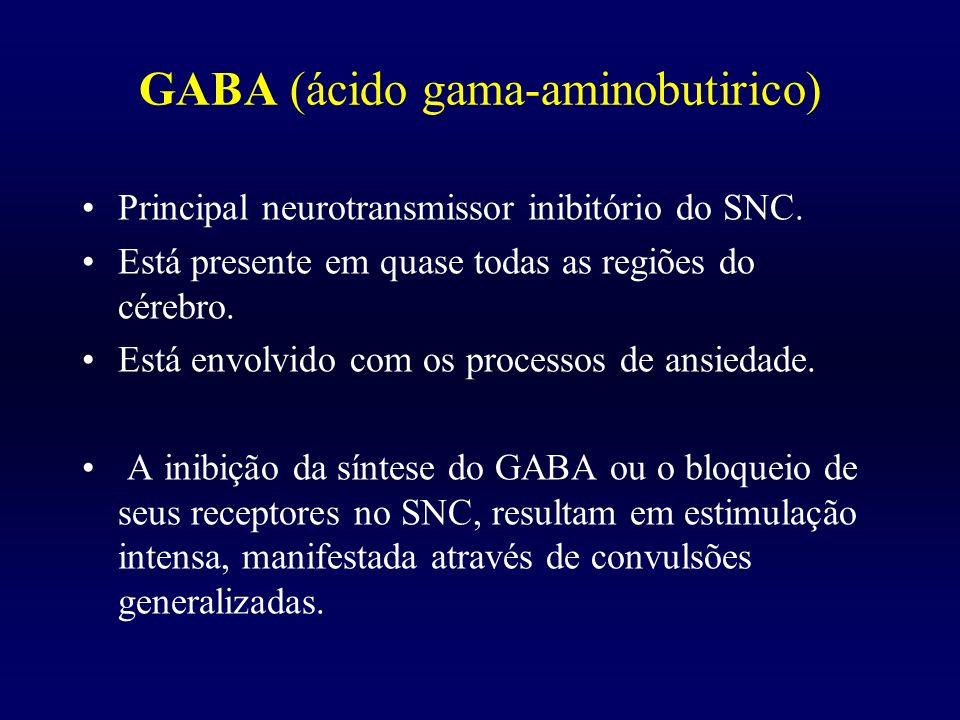 GABA (ácido gama-aminobutirico)
