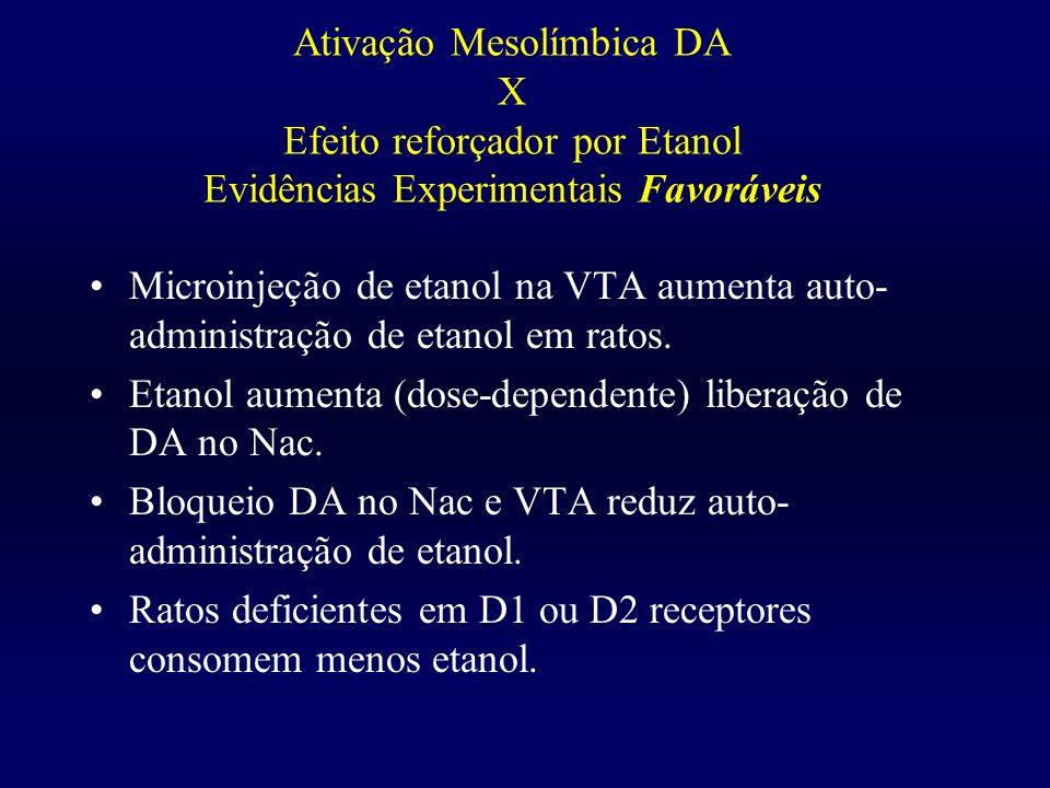 Ativação Mesolímbica DA X Efeito reforçador por Etanol Evidências Experimentais Favoráveis