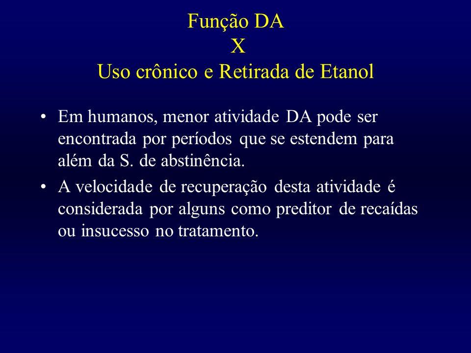 Função DA X Uso crônico e Retirada de Etanol
