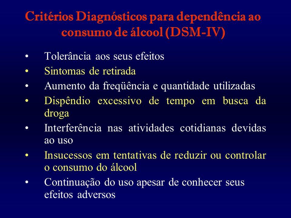 Critérios Diagnósticos para dependência ao consumo de álcool (DSM-IV)