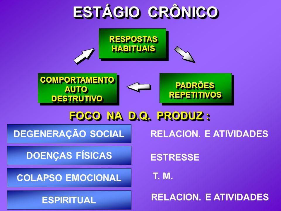 ESTÁGIO CRÔNICO FOCO NA D.Q. PRODUZ : DEGENERAÇÃO SOCIAL