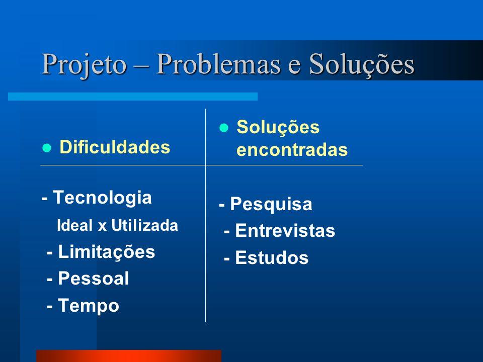 Projeto – Problemas e Soluções