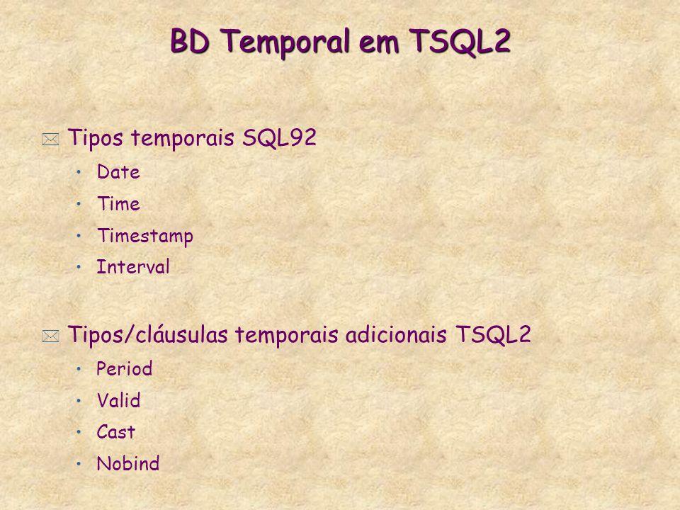 BD Temporal em TSQL2 Tipos temporais SQL92