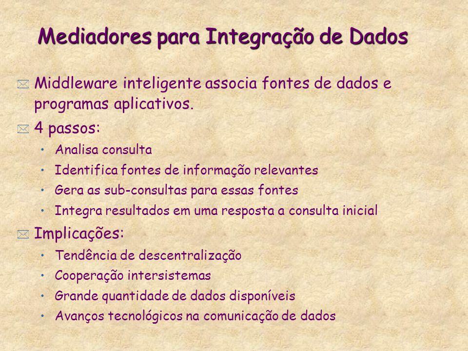 Mediadores para Integração de Dados