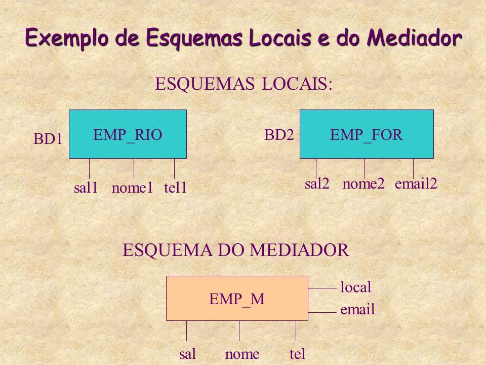 Exemplo de Esquemas Locais e do Mediador