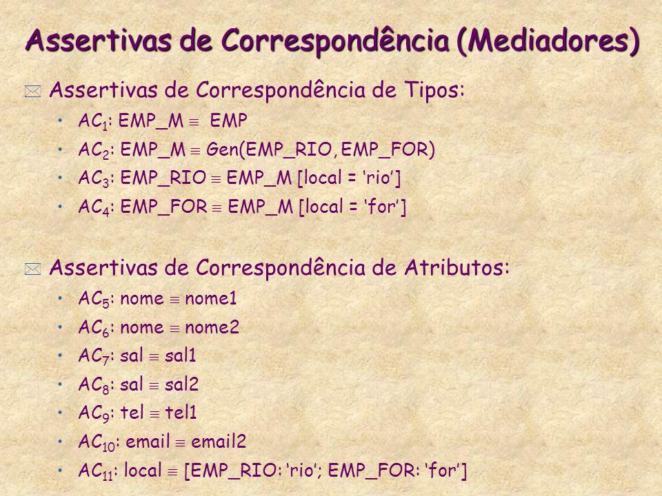 Assertivas de Correspondência (Mediadores)