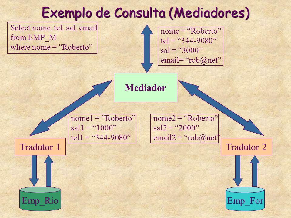 Exemplo de Consulta (Mediadores)