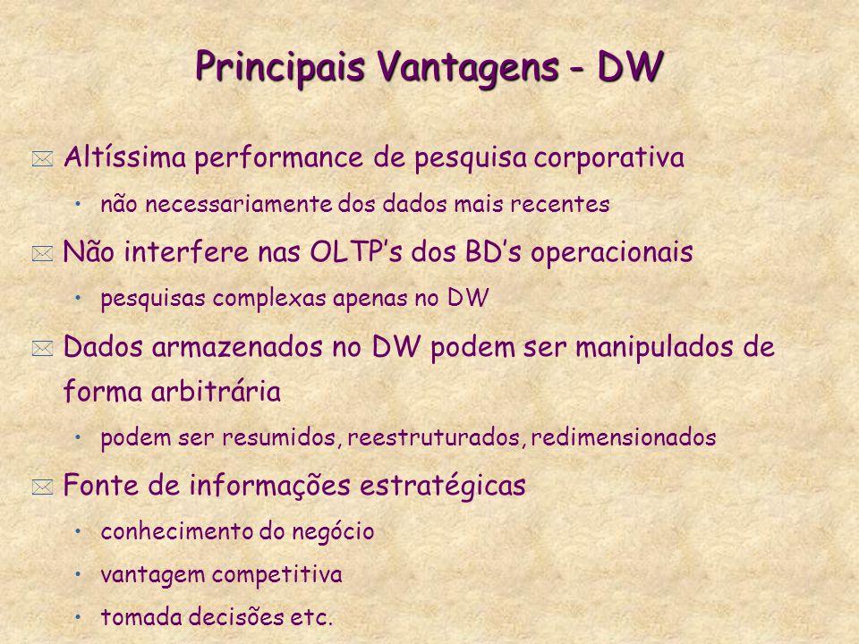 Principais Vantagens - DW