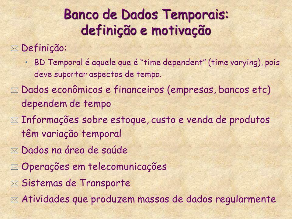 Banco de Dados Temporais: definição e motivação