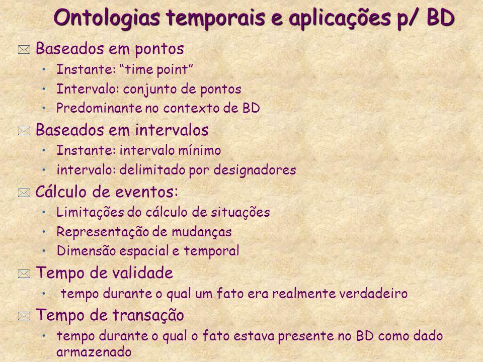 Ontologias temporais e aplicações p/ BD