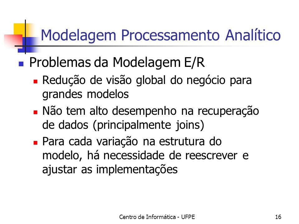 Modelagem Processamento Analítico