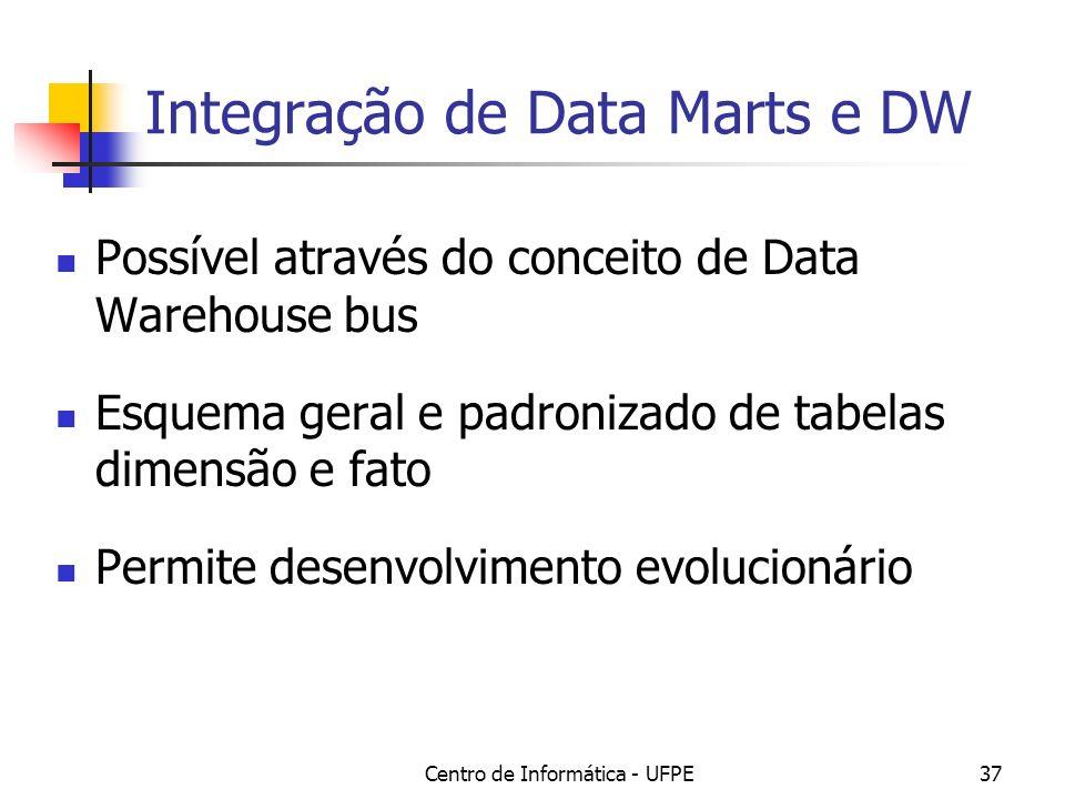 Integração de Data Marts e DW