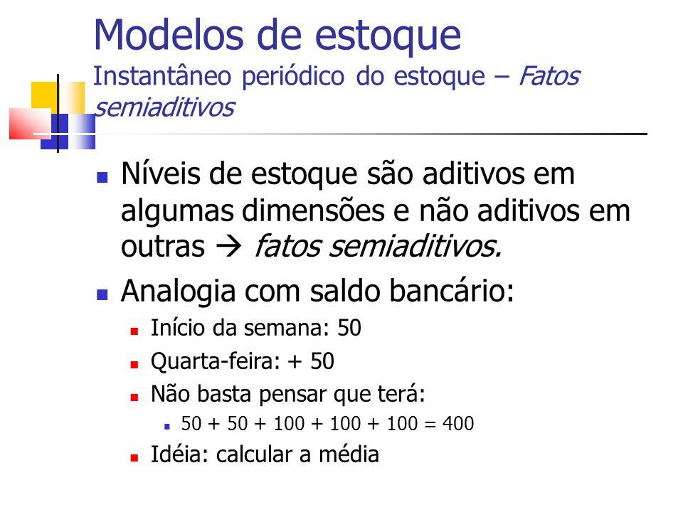 Modelos de estoque Instantâneo periódico do estoque – Fatos semiaditivos