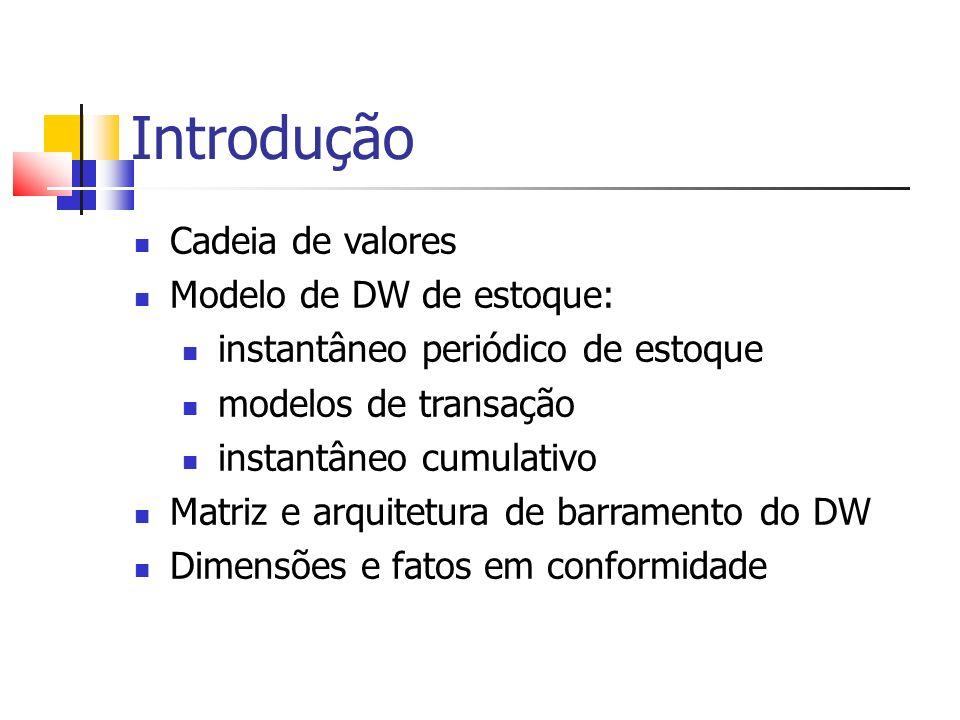 Introdução Cadeia de valores Modelo de DW de estoque:
