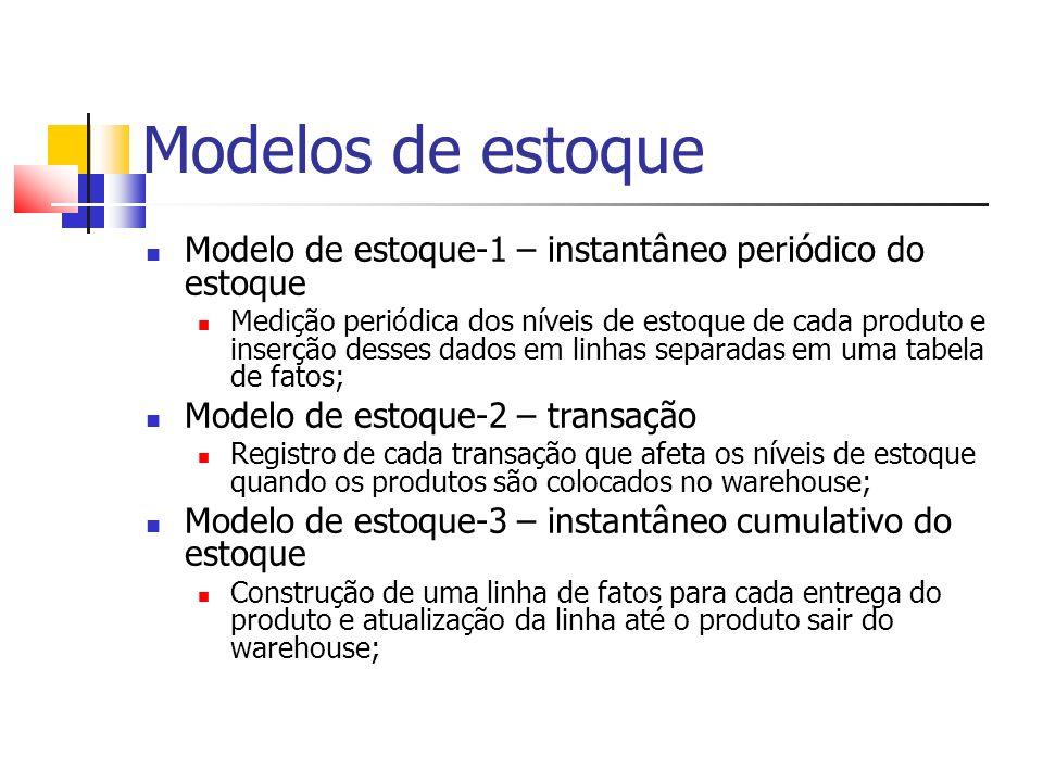 Modelos de estoque Modelo de estoque-1 – instantâneo periódico do estoque.
