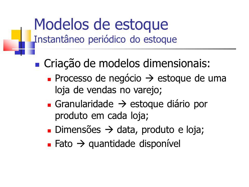 Modelos de estoque Instantâneo periódico do estoque
