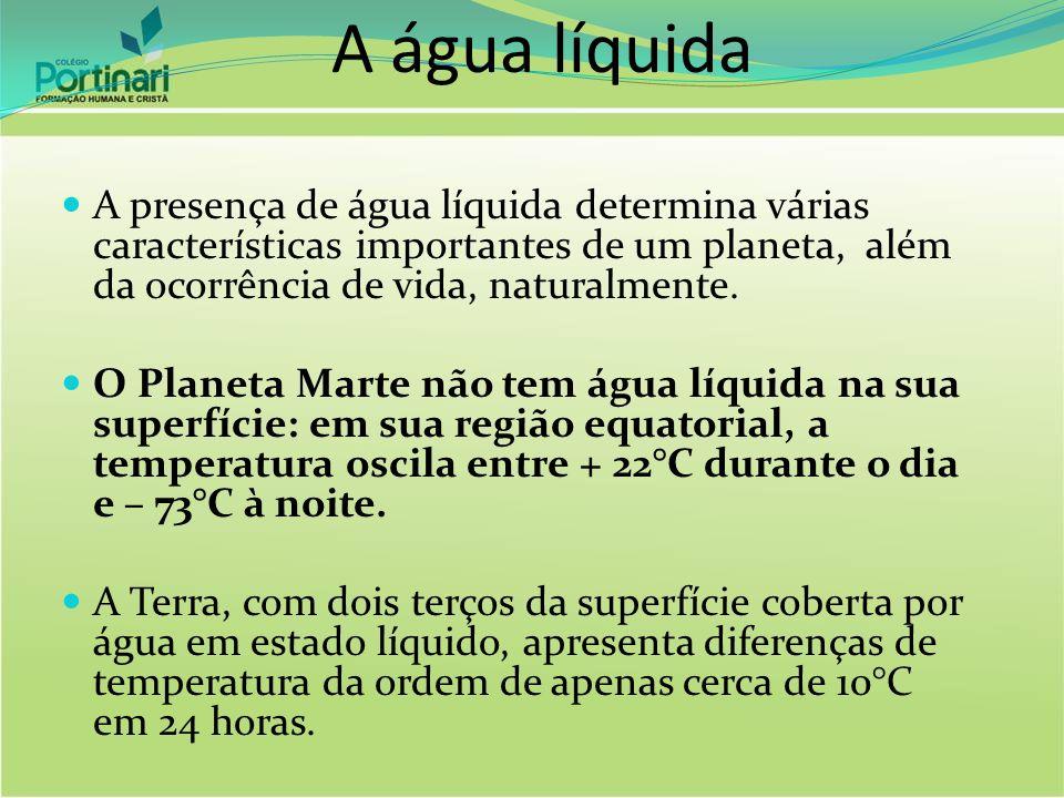 A água líquidaA presença de água líquida determina várias características importantes de um planeta, além da ocorrência de vida, naturalmente.
