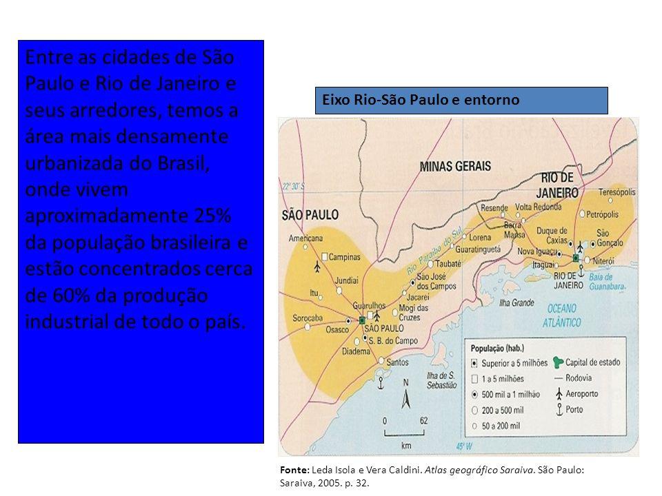 Entre as cidades de São Paulo e Rio de Janeiro e seus arredores, temos a área mais densamente urbanizada do Brasil, onde vivem aproximadamente 25% da população brasileira e estão concentrados cerca de 60% da produção industrial de todo o país.