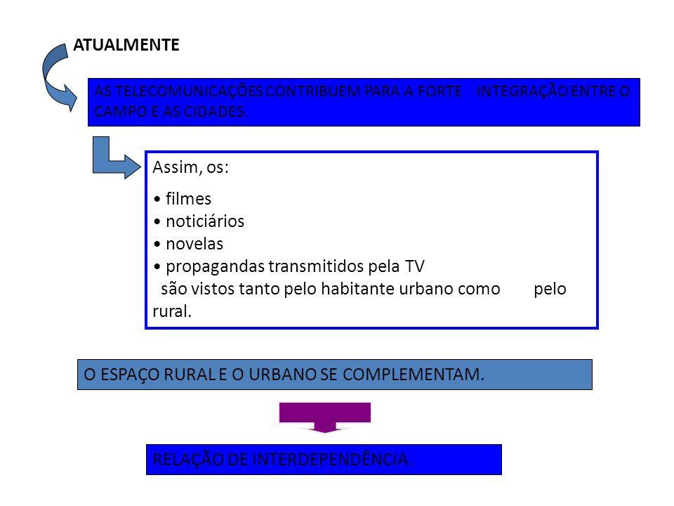 propagandas transmitidos pela TV