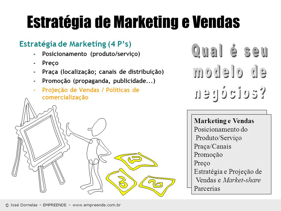 Estratégia de Marketing e Vendas