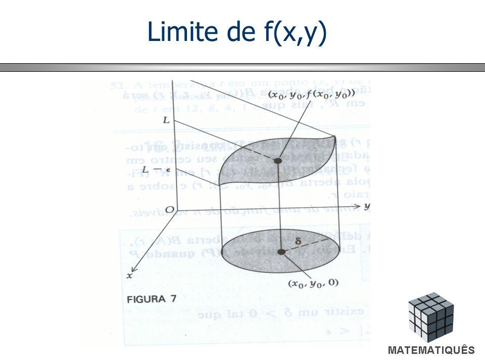 Limite de f(x,y)
