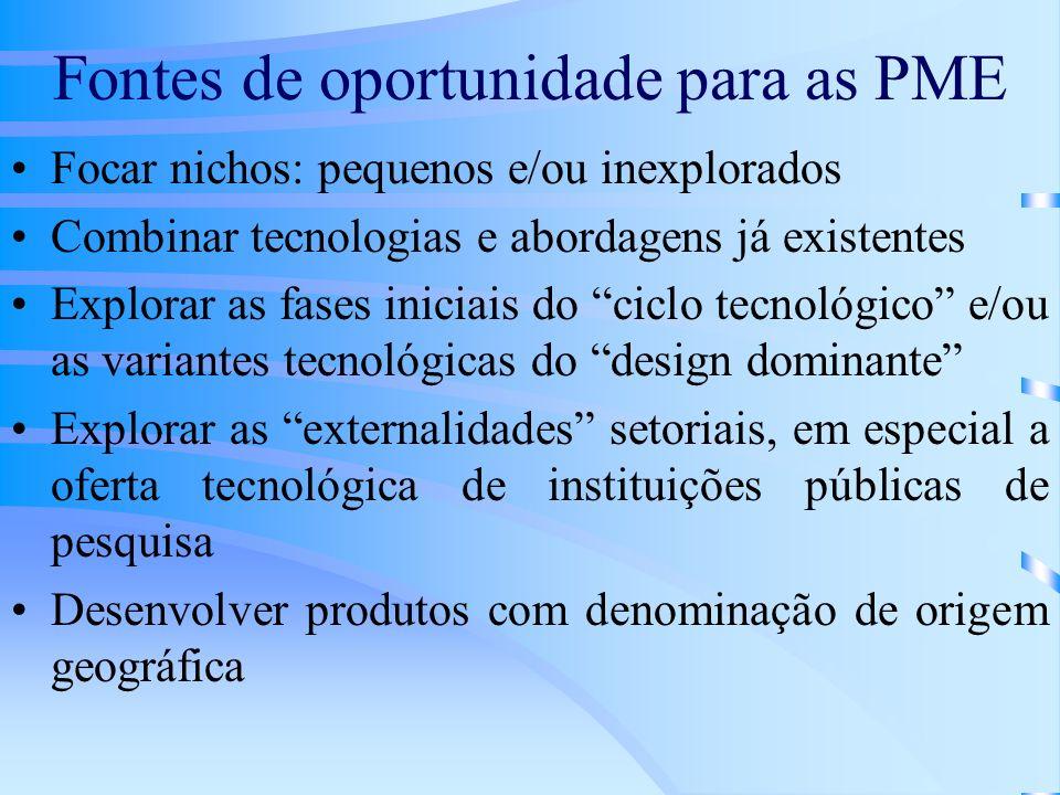 Fontes de oportunidade para as PME